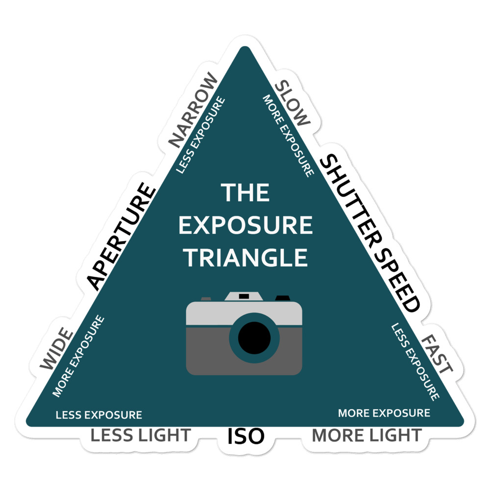 Exposure Triangle Sticker Large