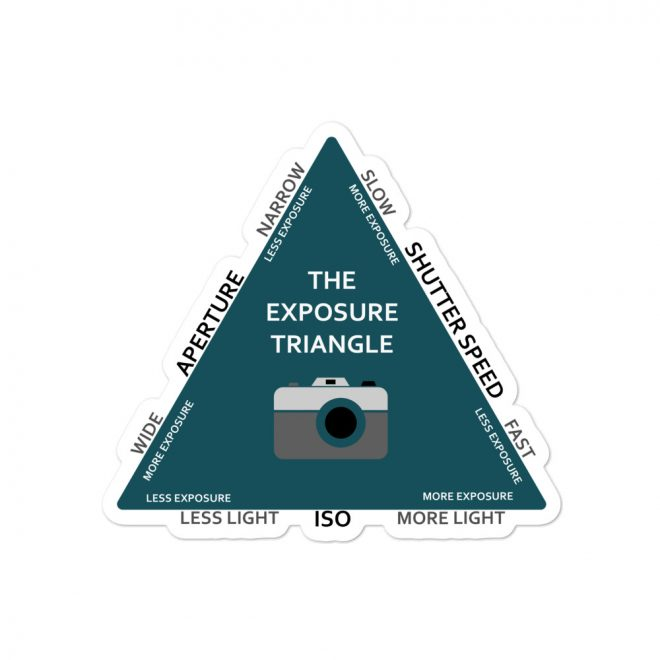 Exposure Triangle Sticker Medium