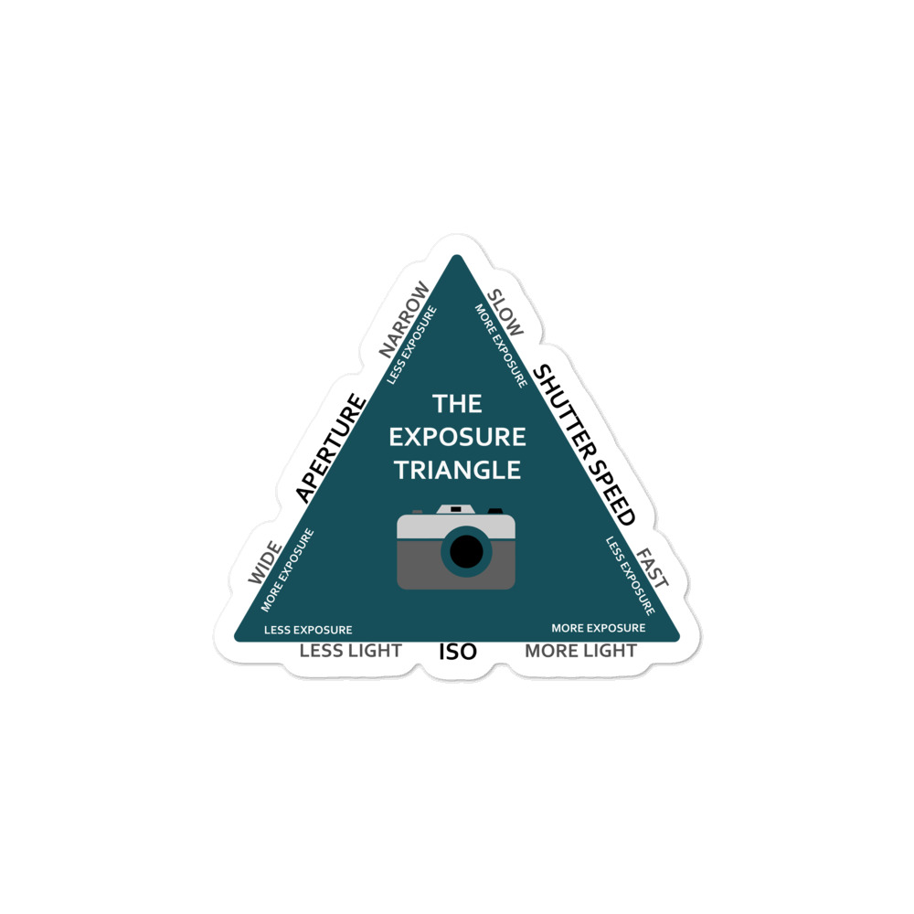 Exposure Triangle Sticker Small